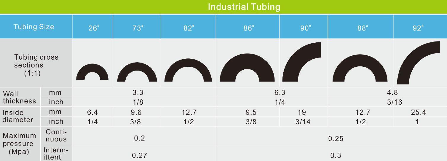 Industrial Pump Tubing